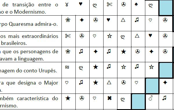 Criptograma do Pré-modernismo
