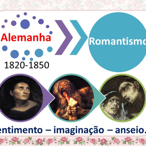 Arte – Romantismo