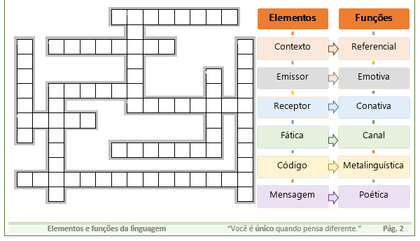 Elementos e funções da linguagem – Caça com cruzadinha